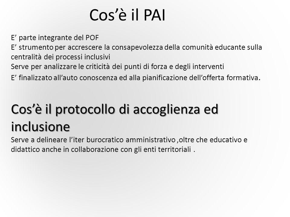 Cos'è il PAI E' parte integrante del POF E' strumento per accrescere la consapevolezza della comunità educante sulla centralità dei processi inclusivi