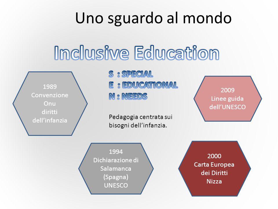 Uno sguardo al mondo 1989 Convenzione Onu diritti dell'infanzia 1994 Dichiarazione di Salamanca (Spagna) UNESCO 2000 Carta Europea dei Diritti Nizza 2