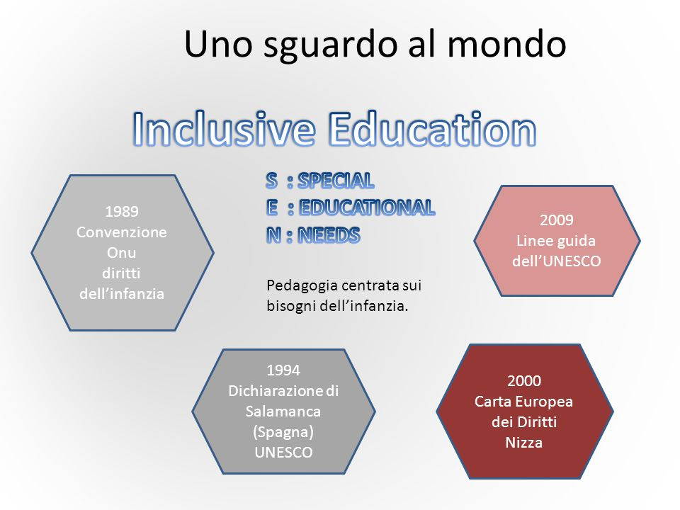 B.E.S. Bisogni Educativi Speciali D.M. 27/12/12 N. M. n. 2563 27/11/13 C. M. n. 8 6/3/13