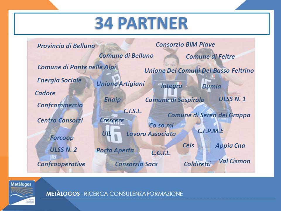 34 PARTNER METÀLOGOS - RICERCA CONSULENZA FORMAZIONE Centro Consorzi Ceis C.F.P.M.E Enaip Forcoop Appia Cna C.G.I.L.