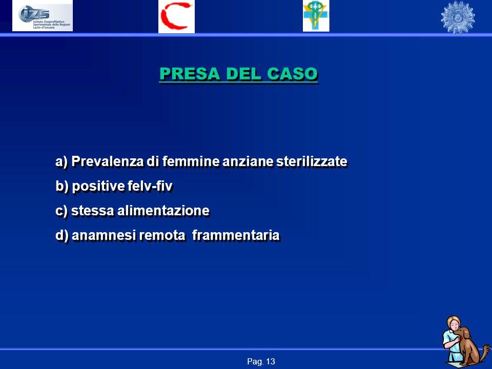 Pag. 13 PRESA DEL CASO a) Prevalenza di femmine anziane sterilizzate b) positive felv-fiv c) stessa alimentazione d) anamnesi remota frammentaria a) P