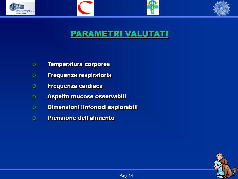 Pag. 14 PARAMETRI VALUTATI o Temperatura corporea o Frequenza respiratoria o Frequenza cardiaca o Aspetto mucose osservabili o Dimensioni linfonodi es