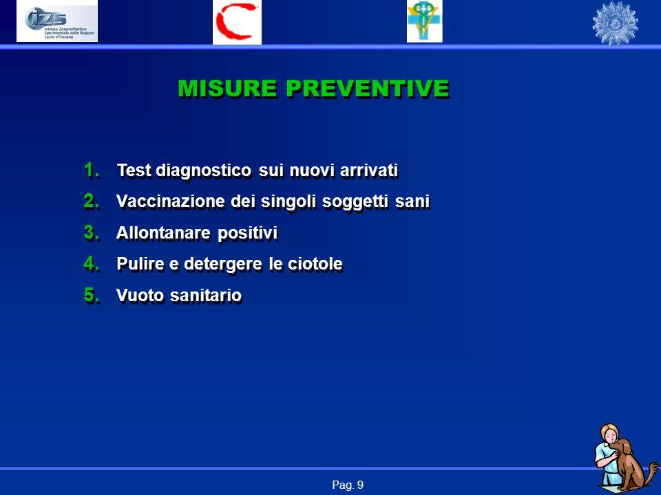 Pag.9 MISURE PREVENTIVE 1. Test diagnostico sui nuovi arrivati 2.