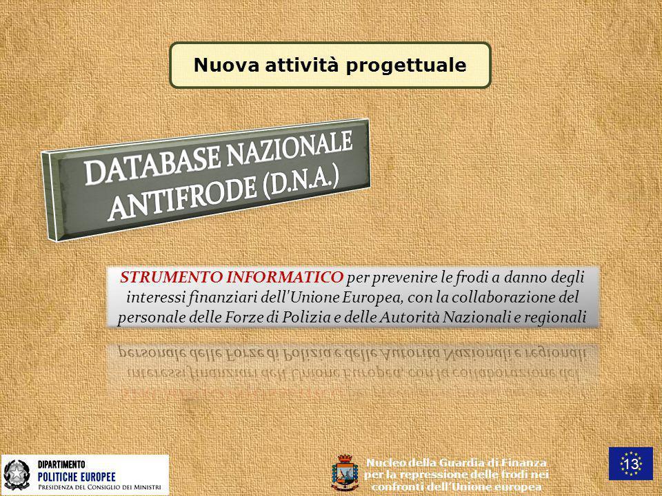 Nucleo della Guardia di Finanza per la repressione delle frodi nei confronti dell'Unione europea 13 Nuova attività progettuale