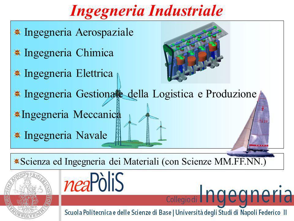 Ingegneria Aerospaziale Ingegneria Chimica Ingegneria Elettrica Ingegneria Gestionale della Logistica e Produzione Ingegneria Meccanica Ingegneria Nav