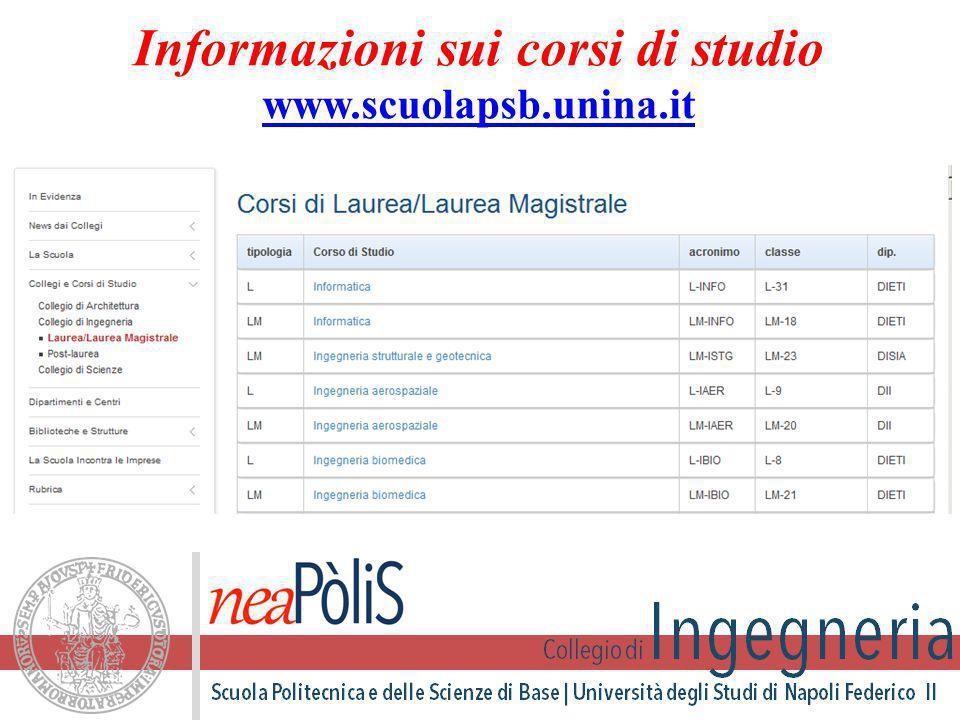 Informazioni sui corsi di studio www.scuolapsb.unina.it