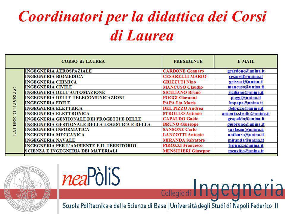 Coordinatori per la didattica dei Corsi di Laurea