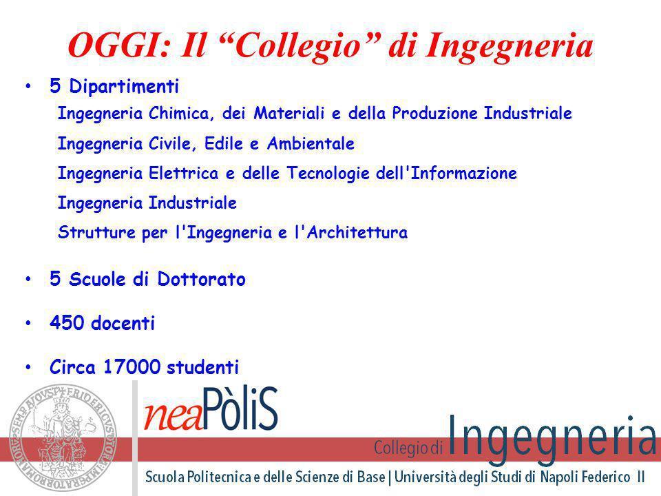 """OGGI: Il """"Collegio"""" di Ingegneria 5 Dipartimenti Ingegneria Chimica, dei Materiali e della Produzione Industriale Ingegneria Civile, Edile e Ambiental"""
