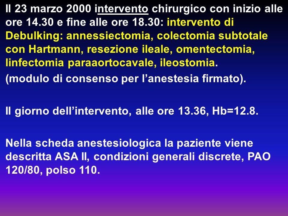 Il 23 marzo 2000 intervento chirurgico con inizio alle ore 14.30 e fine alle ore 18.30: intervento di Debulking: annessiectomia, colectomia subtotale