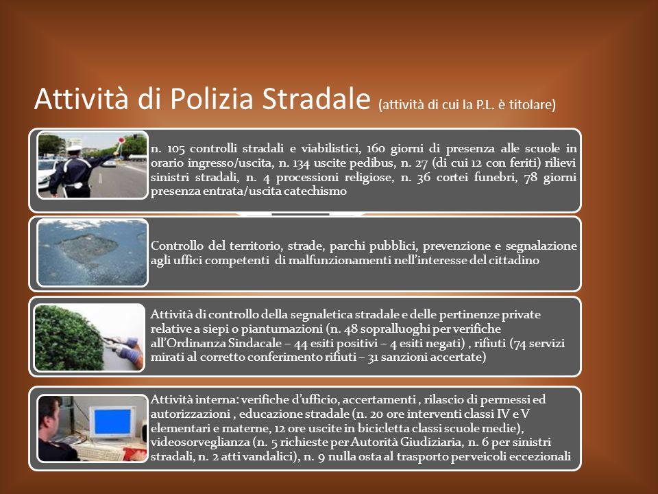 Attività di Polizia Stradale (attività di cui la P.L. è titolare) n. 105 controlli stradali e viabilistici, 160 giorni di presenza alle scuole in orar