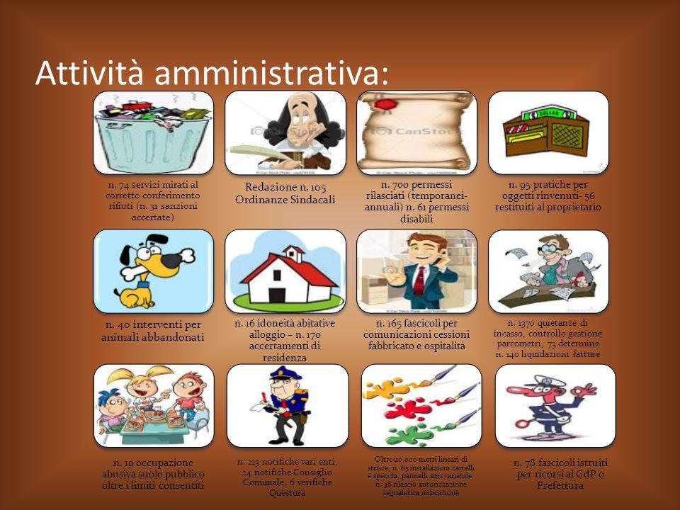 Sanzioni amministrative (n.203 violazioni accertate) n.