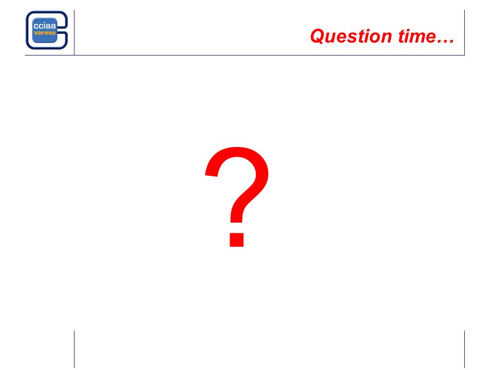 Question time… ?