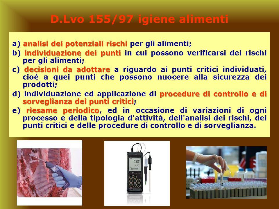 12 D.Lvo 155/97 igiene alimenti analisi dei potenziali rischi a) analisi dei potenziali rischi per gli alimenti; individuazione dei punti b) individua