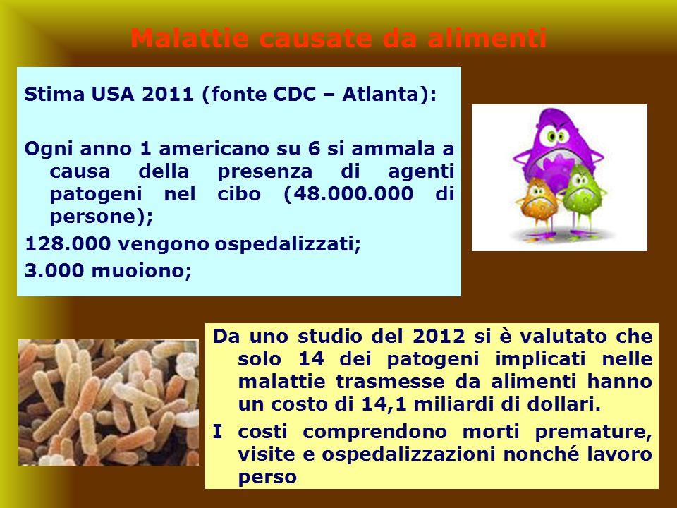 2 Malattie causate da alimenti Stima USA 2011 (fonte CDC – Atlanta): Ogni anno 1 americano su 6 si ammala a causa della presenza di agenti patogeni ne