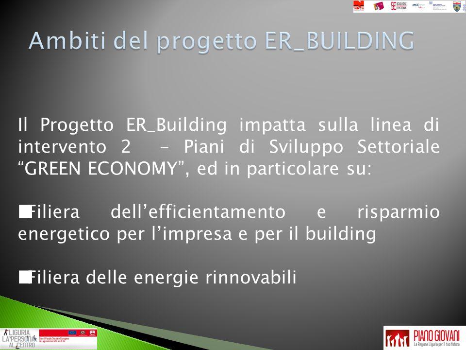 """Il Progetto ER_Building impatta sulla linea di intervento 2 - Piani di Sviluppo Settoriale """"GREEN ECONOMY"""", ed in particolare su: Filiera dell'efficie"""