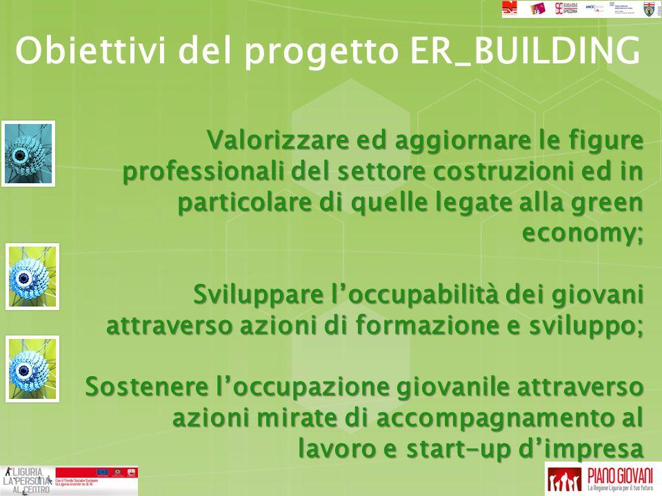 Valorizzare ed aggiornare le figure professionali del settore costruzioni ed in particolare di quelle legate alla green economy; Sviluppare l'occupabi