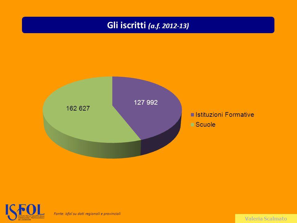 Valeria Scalmato Gli iscritti (a.f. 2012-13) Fonte: Isfol su dati regionali e provinciali