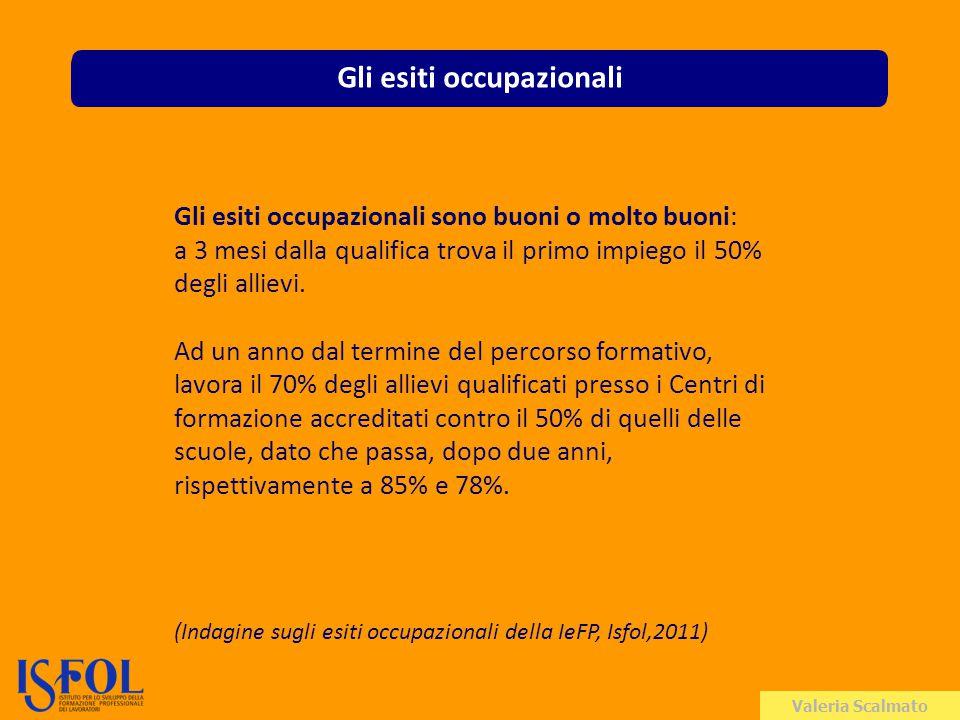 Valeria Scalmato Gli esiti occupazionali Gli esiti occupazionali sono buoni o molto buoni: a 3 mesi dalla qualifica trova il primo impiego il 50% degli allievi.