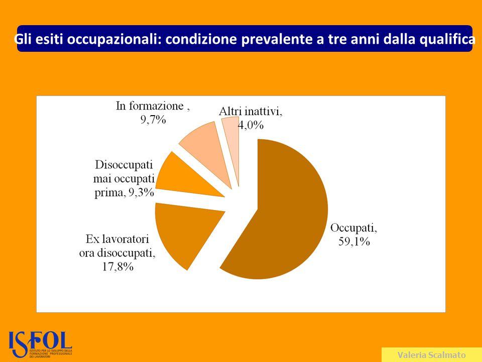 Valeria Scalmato Gli esiti occupazionali: condizione prevalente a tre anni dalla qualifica