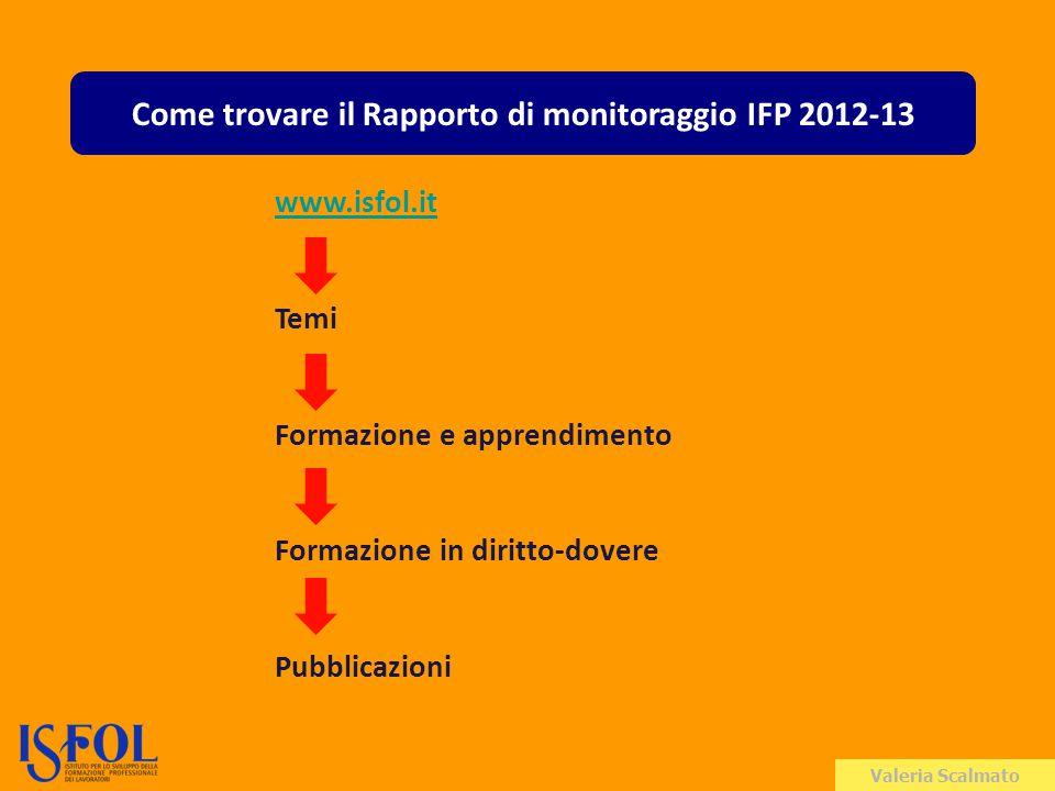 Valeria Scalmato Come trovare il Rapporto di monitoraggio IFP 2012-13 www.isfol.it Temi Formazione e apprendimento Formazione in diritto-dovere Pubblicazioni