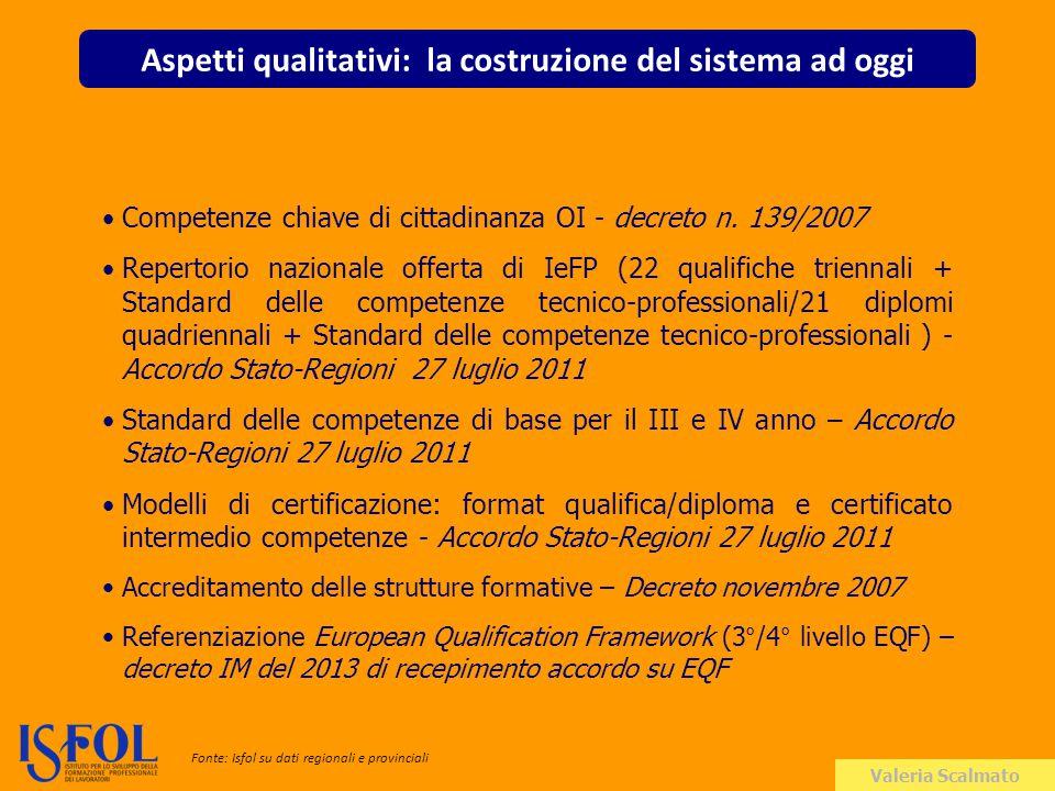 Valeria Scalmato Gli esiti formativi (a.f. 2012-13) Fonte: Isfol su dati regionali e provinciali
