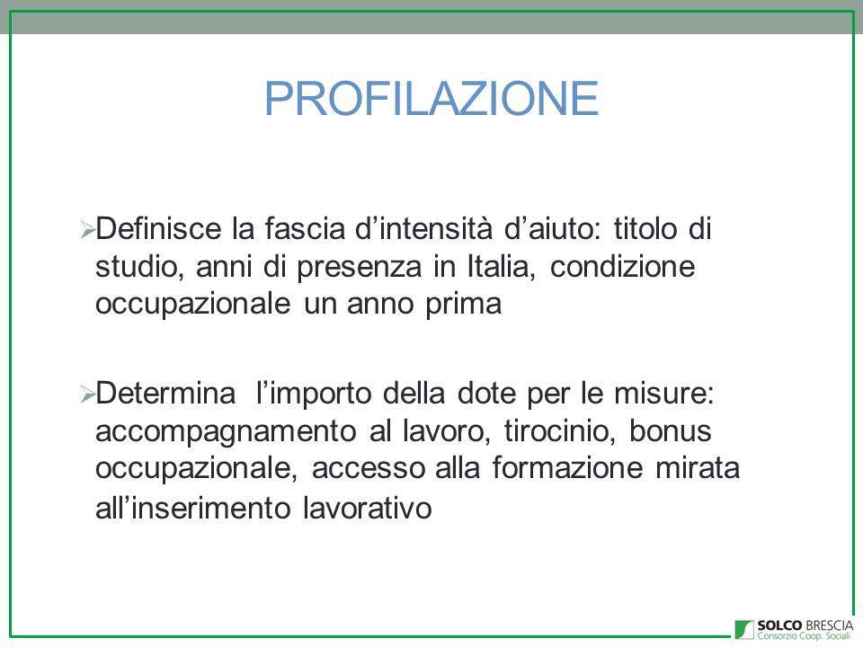 PROFILAZIONE  Definisce la fascia d'intensità d'aiuto: titolo di studio, anni di presenza in Italia, condizione occupazionale un anno prima  Determi