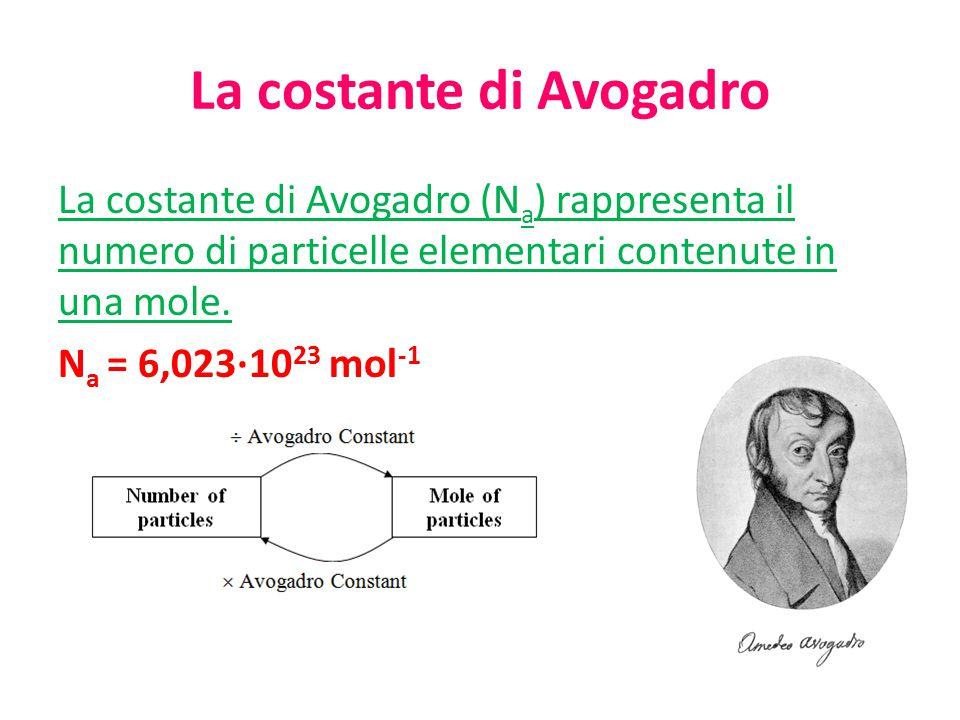 La costante di Avogadro La costante di Avogadro (N a ) rappresenta il numero di particelle elementari contenute in una mole.