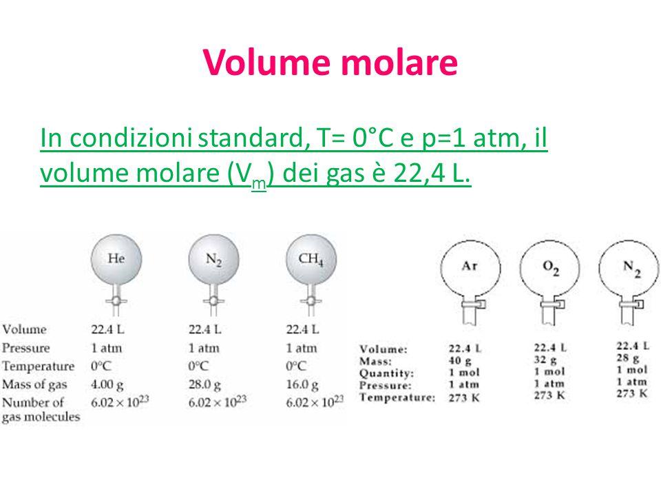 Volume molare In condizioni standard, T= 0°C e p=1 atm, il volume molare (V m ) dei gas è 22,4 L.