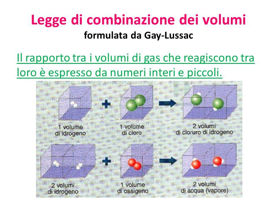 Legge di combinazione dei volumi formulata da Gay-Lussac Il rapporto tra i volumi di gas che reagiscono tra loro è espresso da numeri interi e piccoli.