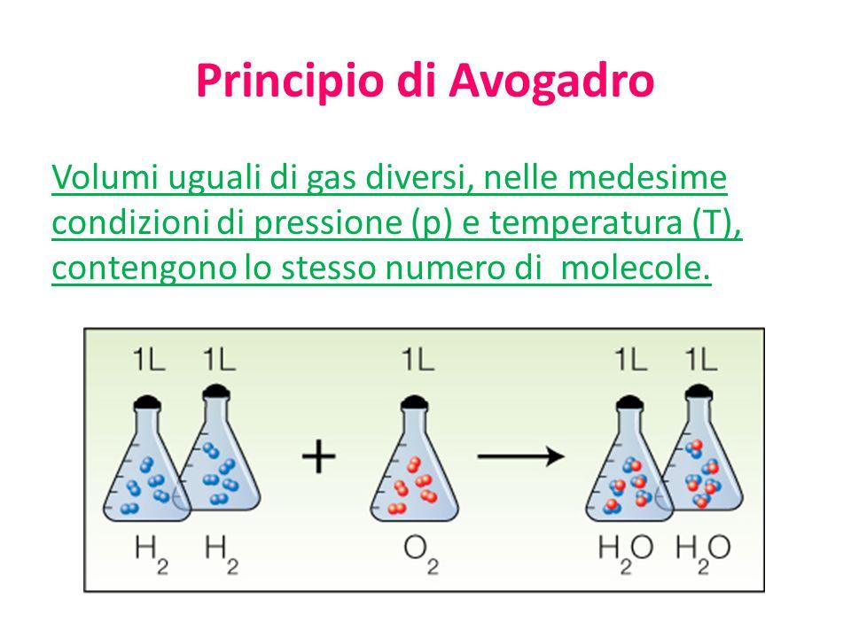RICORDA Atomo : la più piccola parte di un elemento chimico che conserva le proprietà chimiche dell elemento stesso.