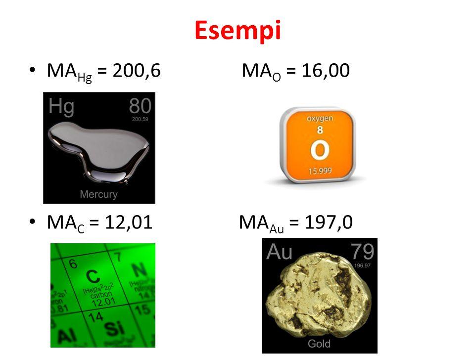 Esempi MA Hg = 200,6 MA O = 16,00 MA C = 12,01 MA Au = 197,0