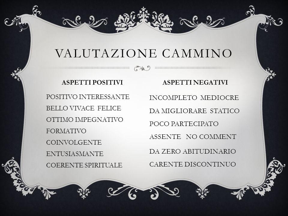 POSITIVO INTERESSANTE BELLO VIVACE FELICE OTTIMO IMPEGNATIVO FORMATIVO COINVOLGENTE ENTUSIASMANTE COERENTE SPIRITUALE INCOMPLETO MEDIOCRE DA MIGLIORARE STATICO POCO PARTECIPATO ASSENTE NO COMMENT DA ZERO ABITUDINARIO CARENTE DISCONTINUO VALUTAZIONE CAMMINO ASPETTI POSITIVI ASPETTI NEGATIVI