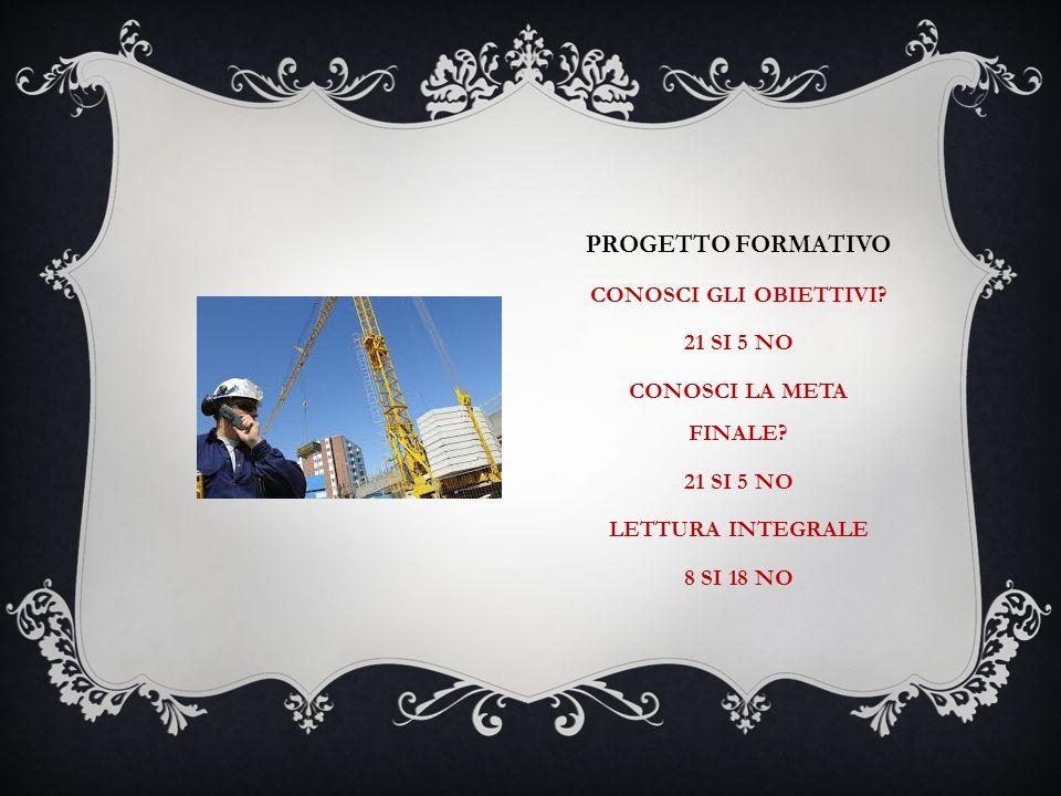 PROGETTO FORMATIVO CONOSCI GLI OBIETTIVI. 21 SI 5 NO CONOSCI LA META FINALE.