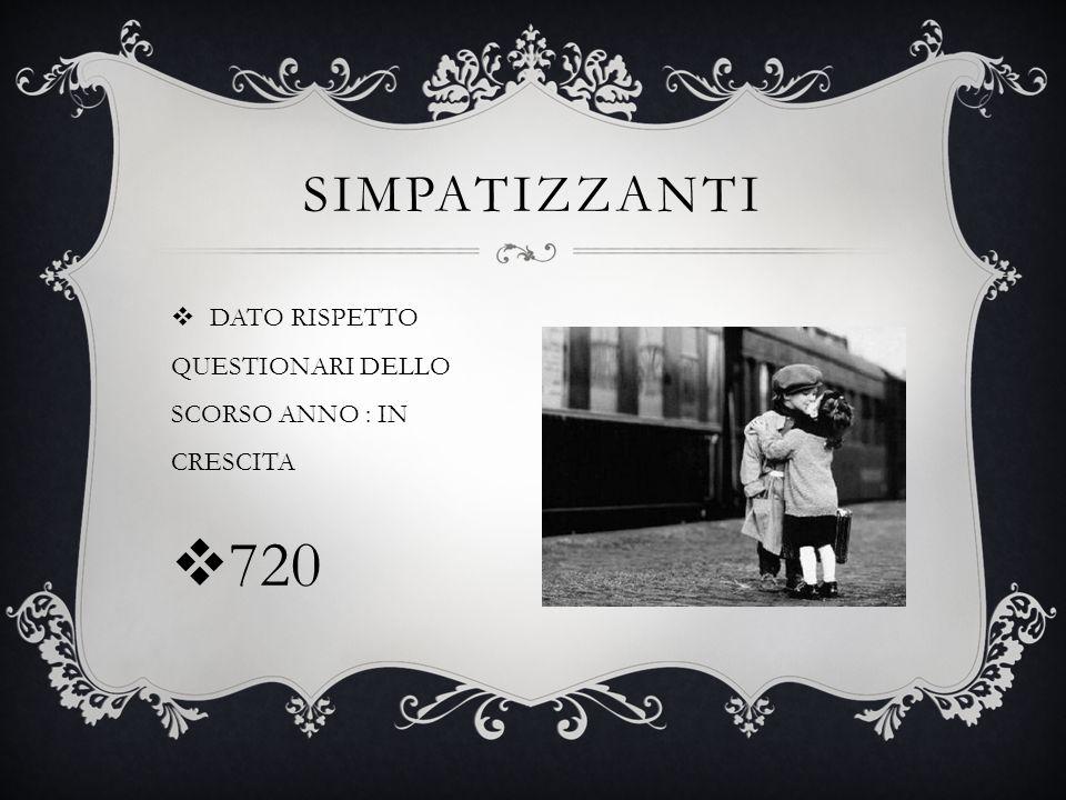  DATO RISPETTO QUESTIONARI DELLO SCORSO ANNO : IN CRESCITA  720 SIMPATIZZANTI