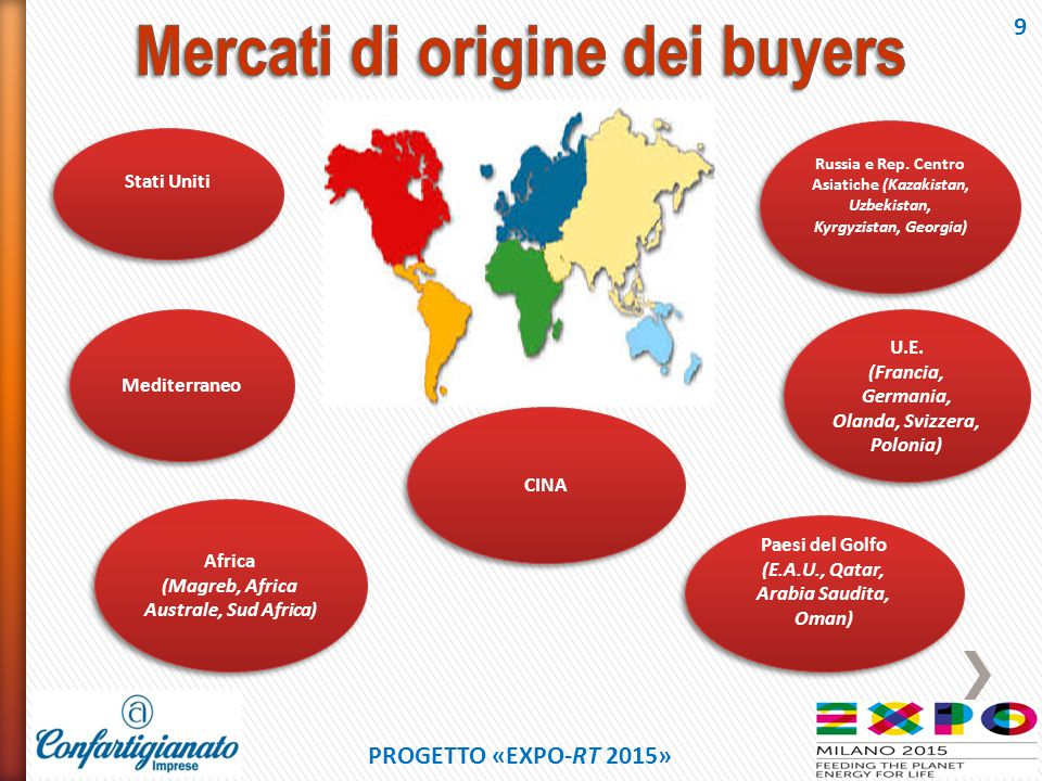 PROGETTO «EXPO-RT 2015» 24 tappe 140 buyers 900 imprese target 2700 B2B 300 visite aziendali 10 12 incoming
