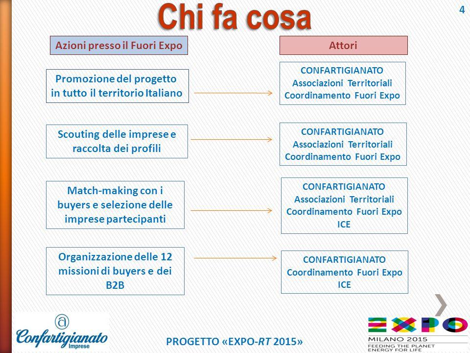 Le Associazioni svolgono un ruolo decisivo nella promozione, nello scouting delle imprese e nella organizzazione dei B2B presso i territori PROGETTO «EXPO-RT 2015» 5