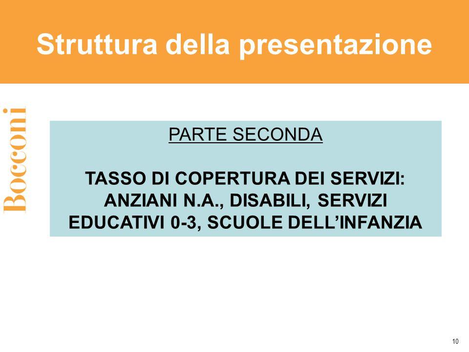Struttura della presentazione 10 PARTE SECONDA TASSO DI COPERTURA DEI SERVIZI: ANZIANI N.A., DISABILI, SERVIZI EDUCATIVI 0-3, SCUOLE DELL'INFANZIA