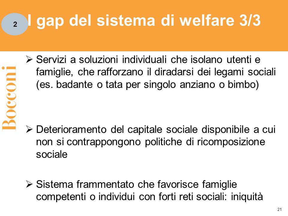 I gap del sistema di welfare 3/3  Servizi a soluzioni individuali che isolano utenti e famiglie, che rafforzano il diradarsi dei legami sociali (es.