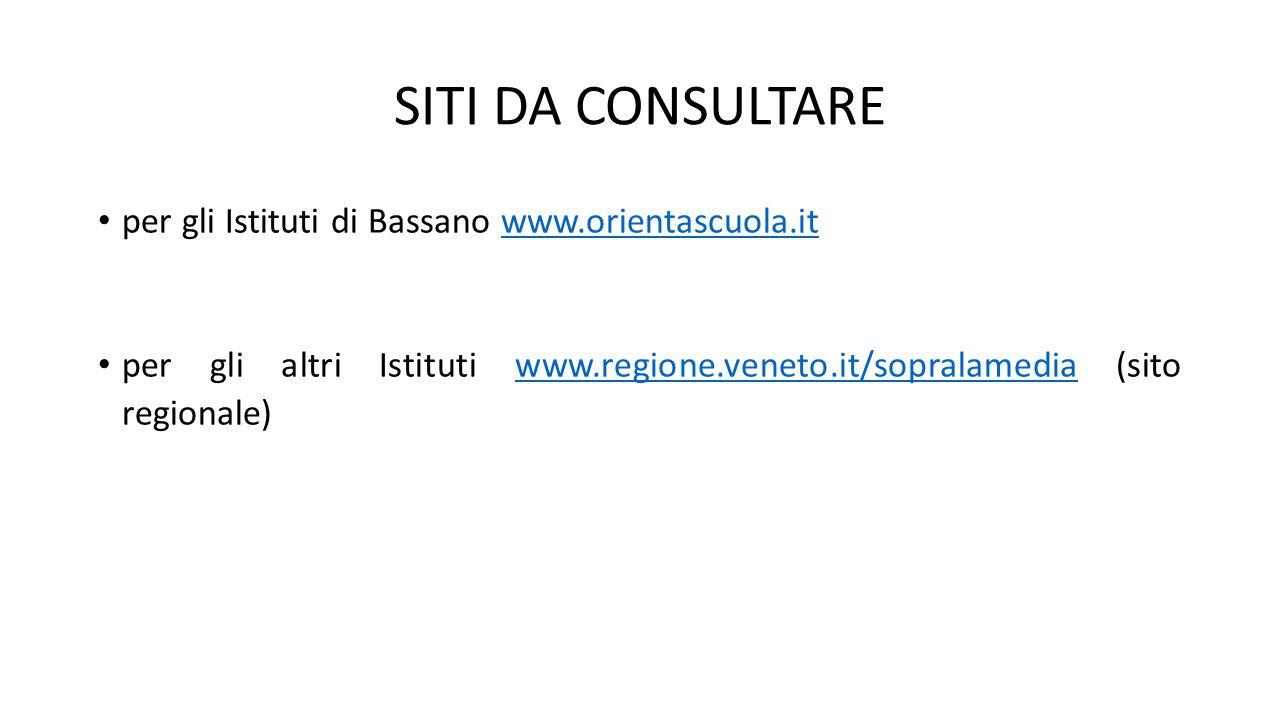 SITI DA CONSULTARE per gli Istituti di Bassano www.orientascuola.itwww.orientascuola.it per gli altri Istituti www.regione.veneto.it/sopralamedia (sito regionale)www.regione.veneto.it/sopralamedia