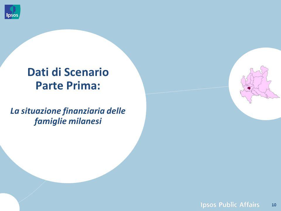 Dati di Scenario Parte Prima: La situazione finanziaria delle famiglie milanesi 10