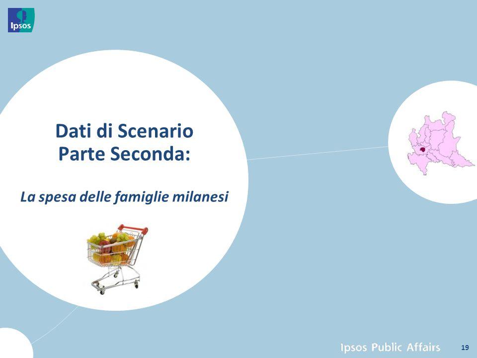 19 Dati di Scenario Parte Seconda: La spesa delle famiglie milanesi