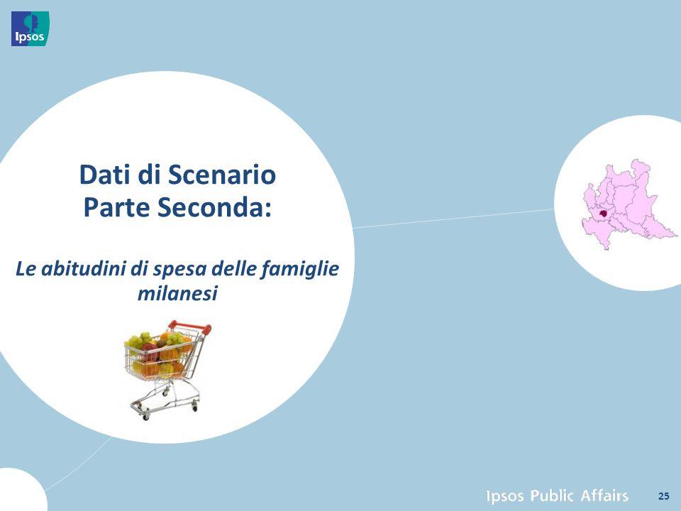 25 Dati di Scenario Parte Seconda: Le abitudini di spesa delle famiglie milanesi