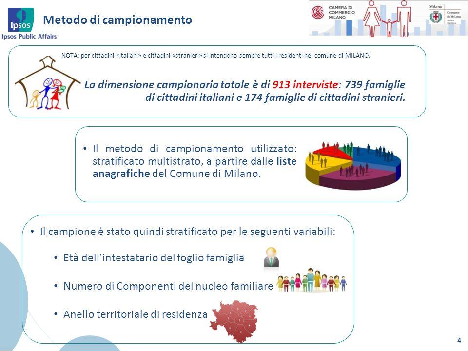 Metodo di campionamento 4 La dimensione campionaria totale è di 913 interviste: 739 famiglie di cittadini italiani e 174 famiglie di cittadini stranie