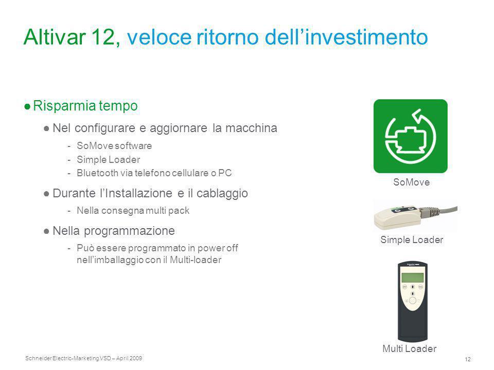 Schneider Electric 12 -Marketing VSD – April 2009 Altivar 12, veloce ritorno dell'investimento ●Risparmia tempo ●Nel configurare e aggiornare la macch