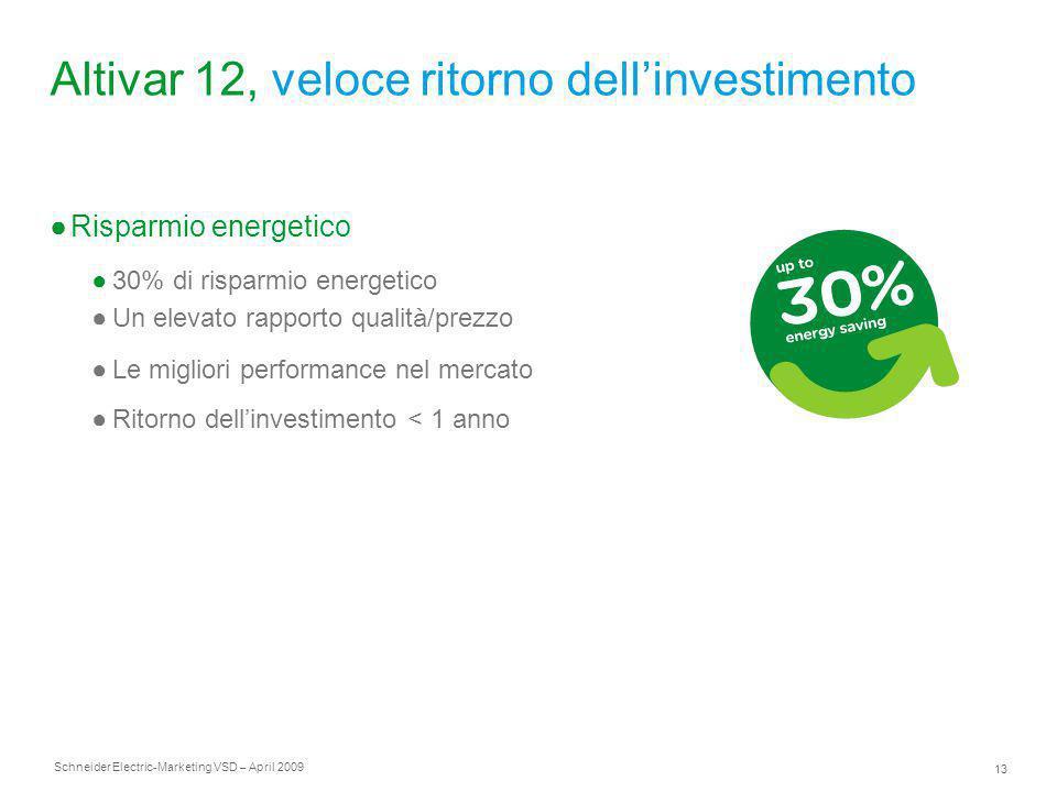 Schneider Electric 13 -Marketing VSD – April 2009 Altivar 12, veloce ritorno dell'investimento ●Risparmio energetico ●30% di risparmio energetico ●Un