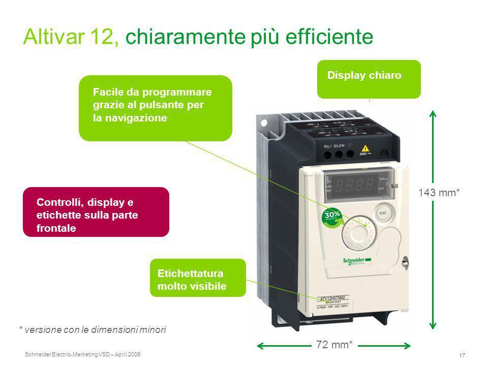 Schneider Electric 17 -Marketing VSD – April 2009 Altivar 12, chiaramente più efficiente Display chiaro 72 mm* * versione con le dimensioni minori Fac