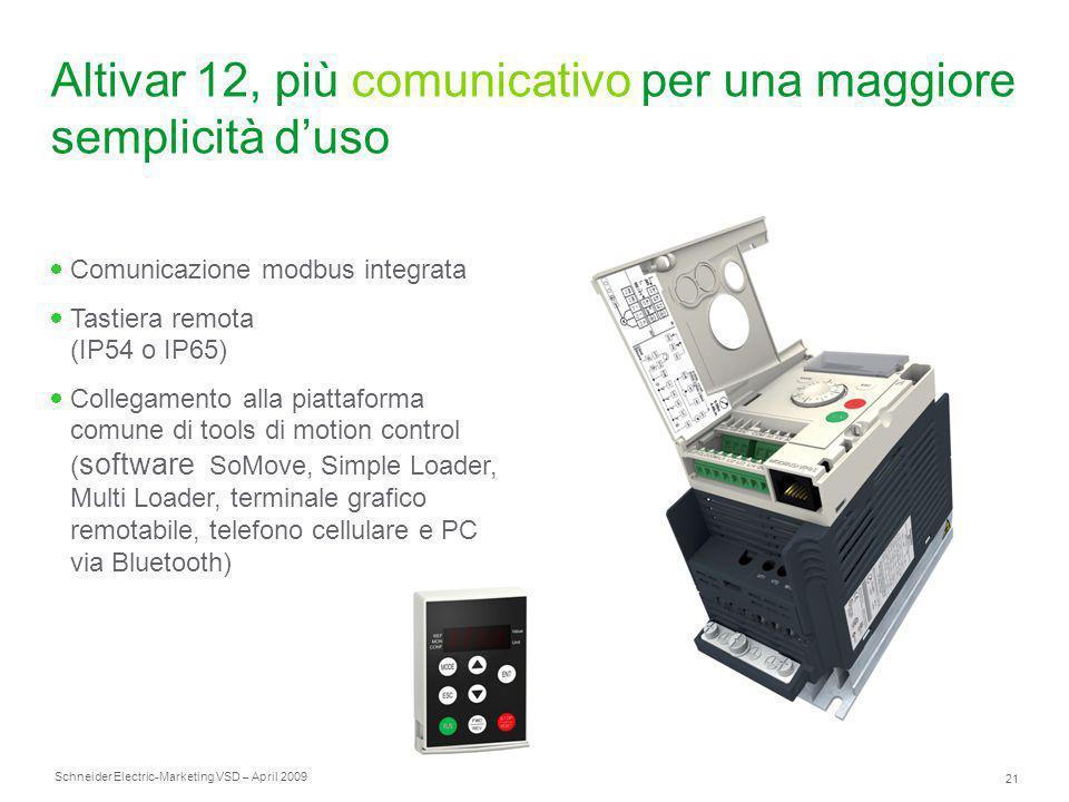 Schneider Electric 21 -Marketing VSD – April 2009 Altivar 12, più comunicativo per una maggiore semplicità d'uso  Comunicazione modbus integrata  Ta