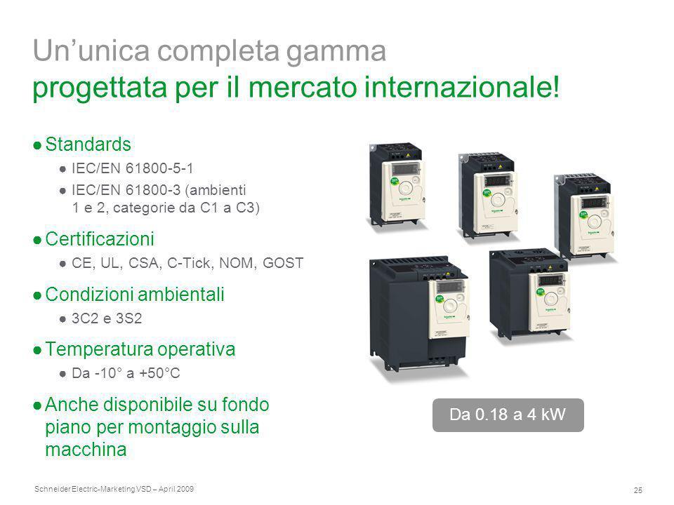 Schneider Electric 25 -Marketing VSD – April 2009 Un'unica completa gamma progettata per il mercato internazionale! ●Standards ●IEC/EN 61800-5-1 ●IEC/