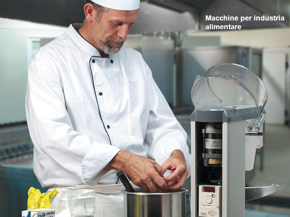 Schneider Electric 7 -Marketing VSD – April 2009 Macchine per industria alimentare