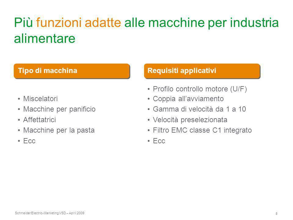Schneider Electric 8 -Marketing VSD – April 2009 Più funzioni adatte alle macchine per industria alimentare Tipo di macchinaRequisiti applicativi Misc